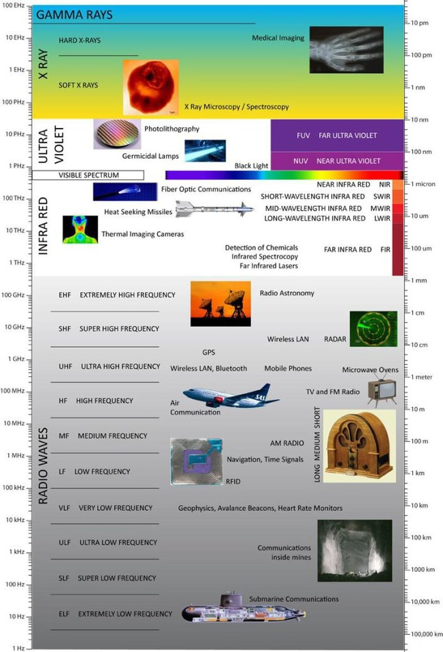 3-Biophotonics-the-Science-behind-Energy-Healing-Electromagnetic-Light-Spectrum