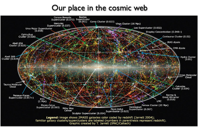 The-Cosmic-Web---main