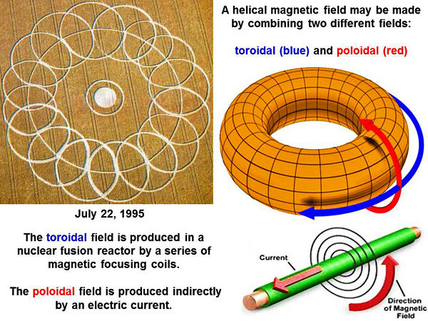 19-helical magnetic field