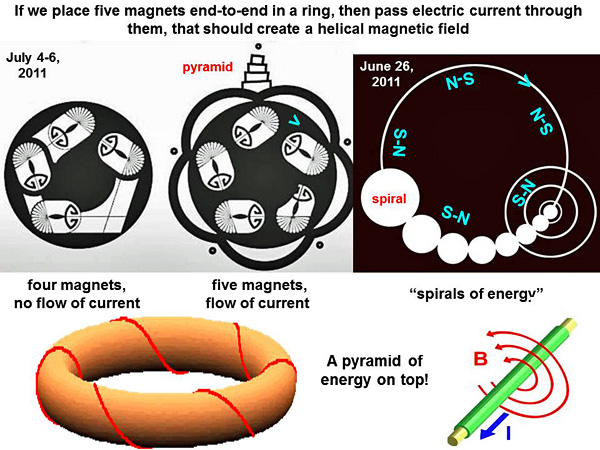 20-helical magnetic field