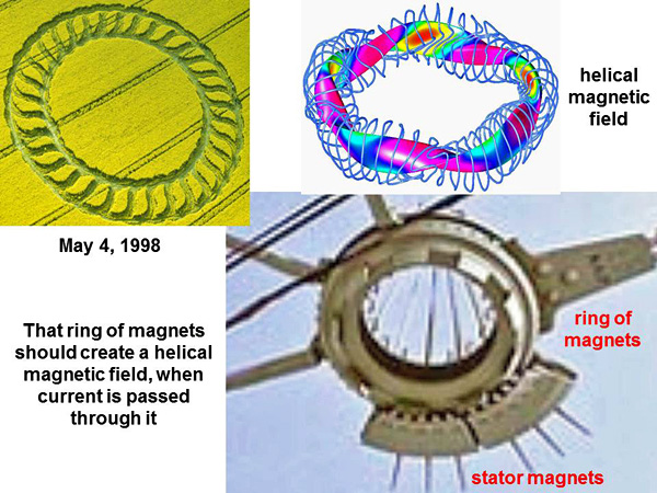 29-drone helical magnetic field
