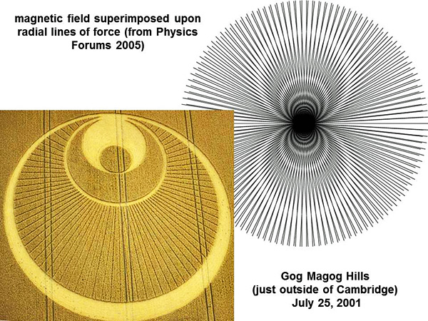 35-magnetic field superimposed upon radial lines of force