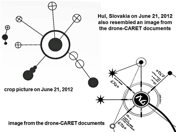 31-drone CARET documents