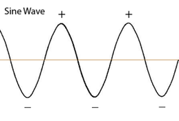 sine-wave-basic-4-post