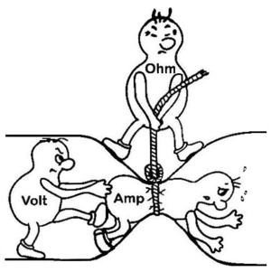 ohms-law-illustrated