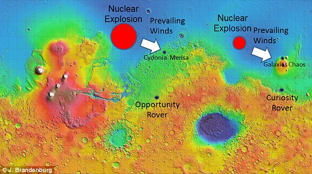 Nuclear Explosions on Mars