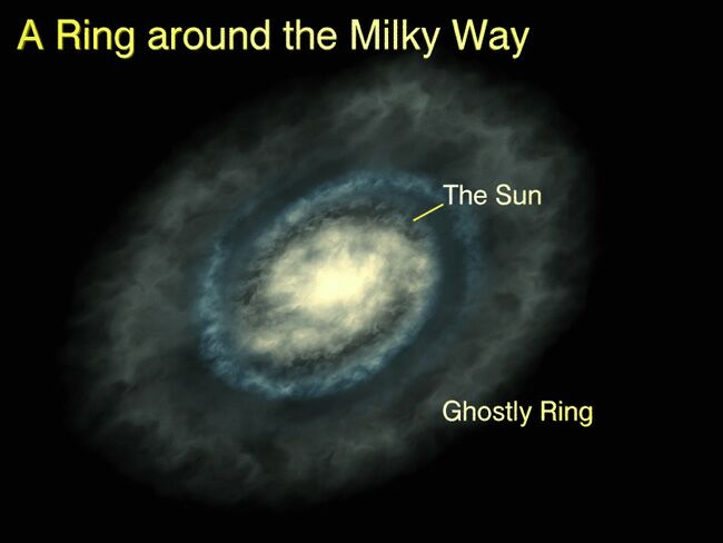 ring around Milky Way