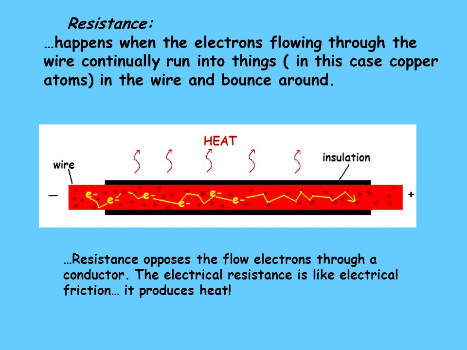 explanation of resistance