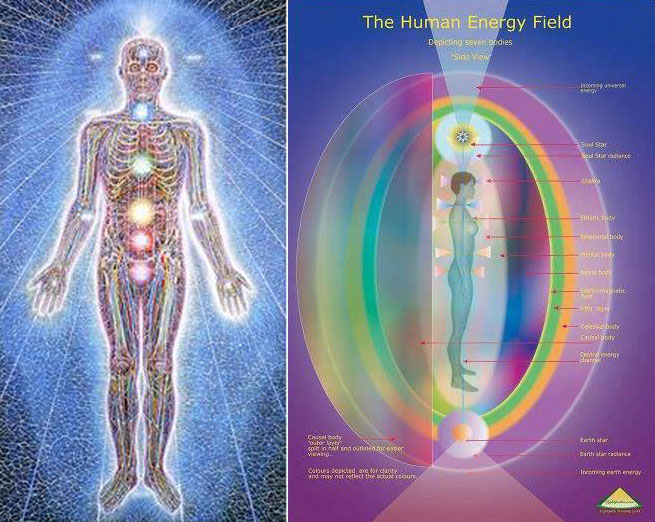 Human-Energy-Field-and-Chakras