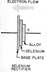 selenium-rectifier-4-post