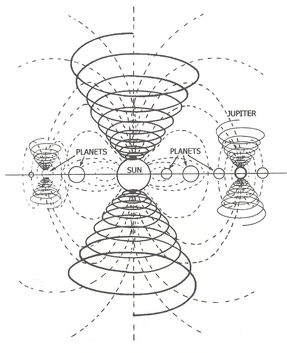 EMF-lines-of-force-solar-system