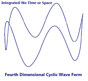 fouth-dimensional-wave-form-4-post
