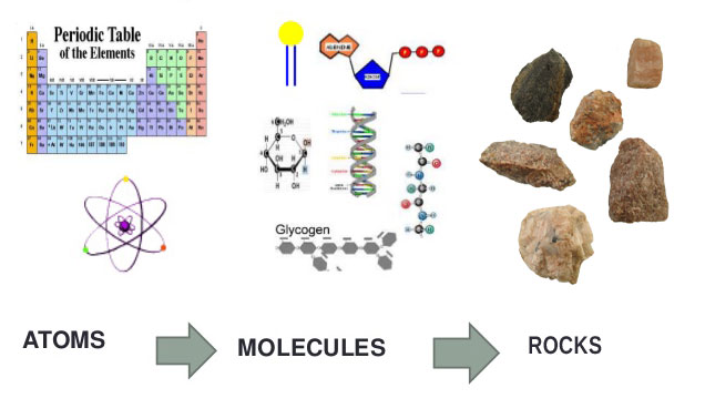 from-atom-to-molecules-to-rocks-4-post