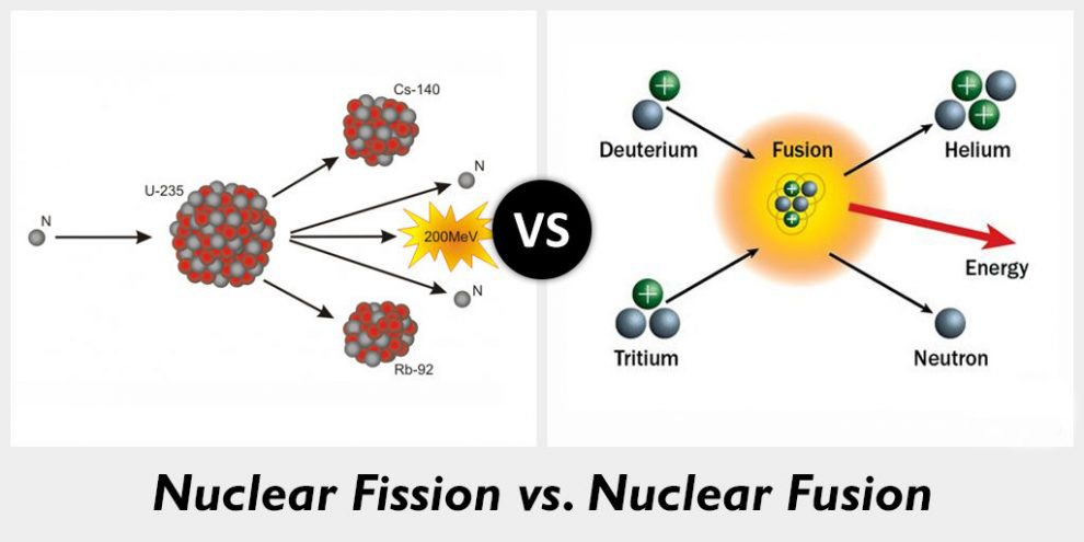 nuclear-fission-differing-from-nuclear-fusion-4-post